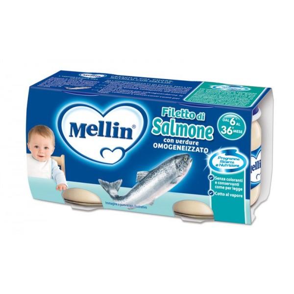 Mellin Pesce
